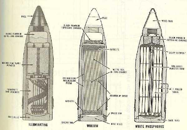 15 rodman armor penetration