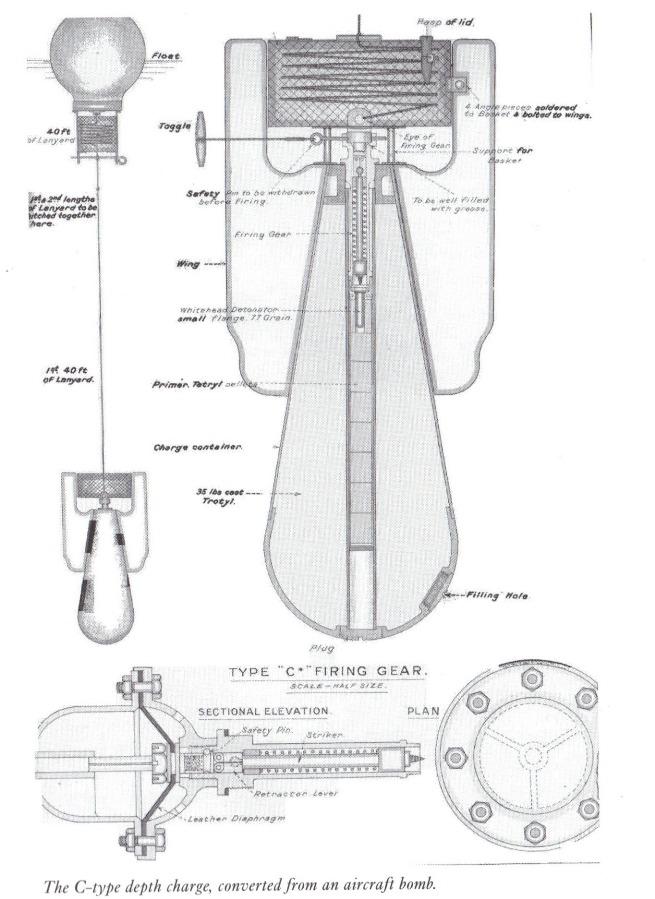 depth charge diagram blog wiring diagram
