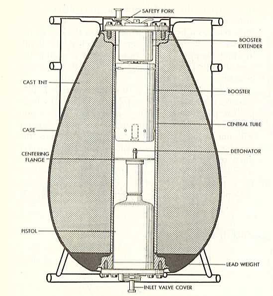 depth charge diagram wiring diagram experts