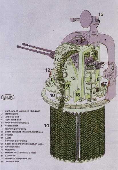 WNIT_30mm-82_Compact_Sea_Cobra_pic.jpg