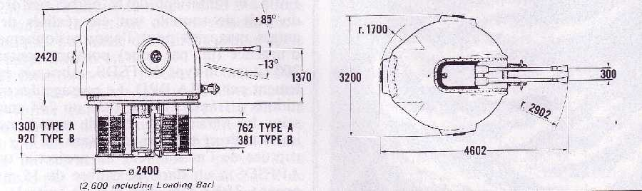"AFNE/Blohm & Voss MEKO 140 A16 ""El camino lógico a seguir"" (I) WNIT_4cm-70_Breda_com_dimensions_pic"
