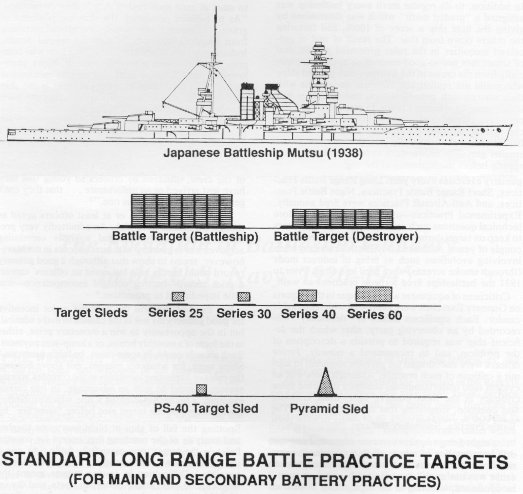 International Naval Research Organization Articles