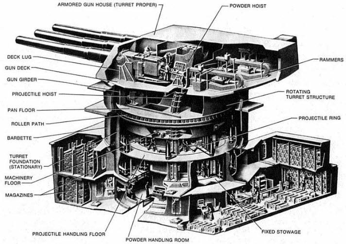Nathan Okun Naval Gun and Armor Data Resource - NavWeaps